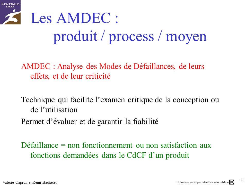 Les AMDEC : produit / process / moyen