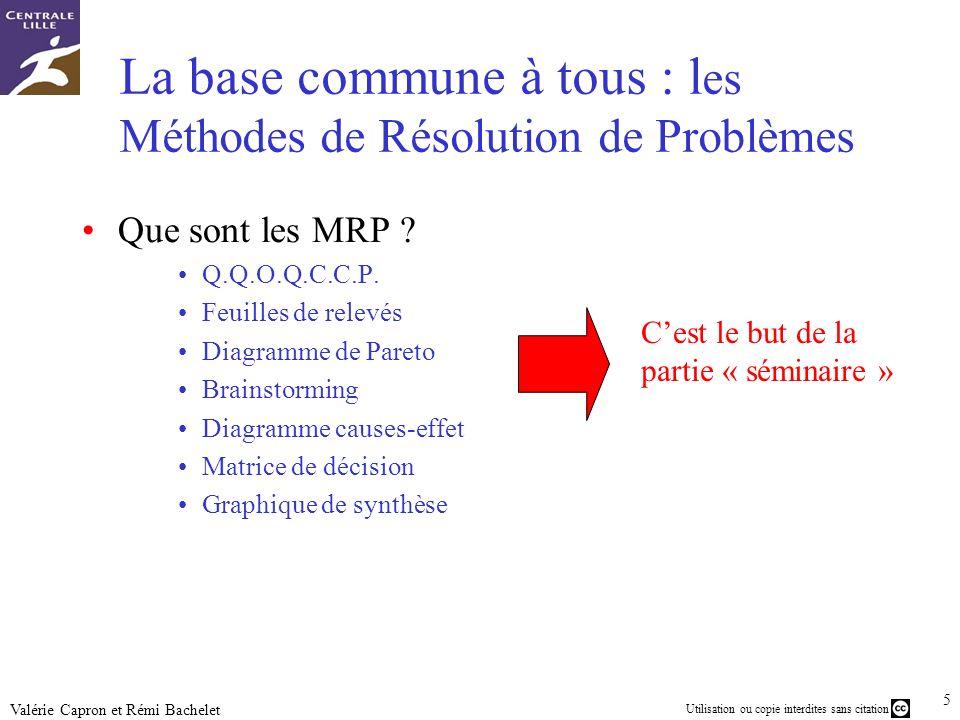 La base commune à tous : les Méthodes de Résolution de Problèmes