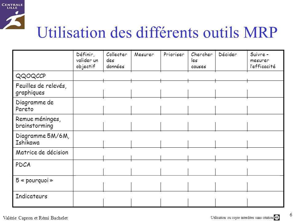 Utilisation des différents outils MRP