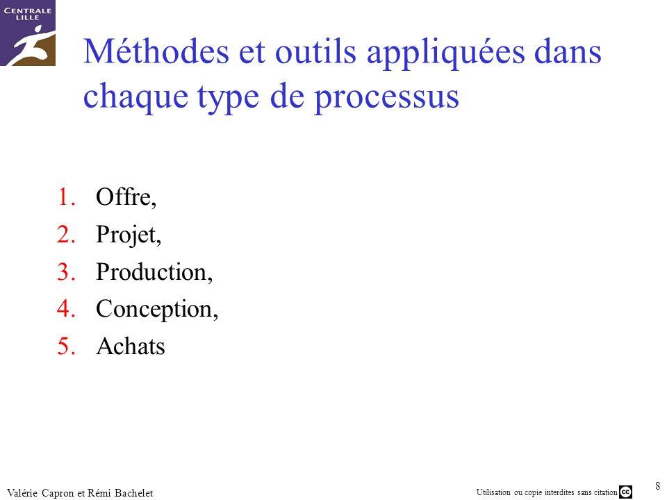Méthodes et outils appliquées dans chaque type de processus