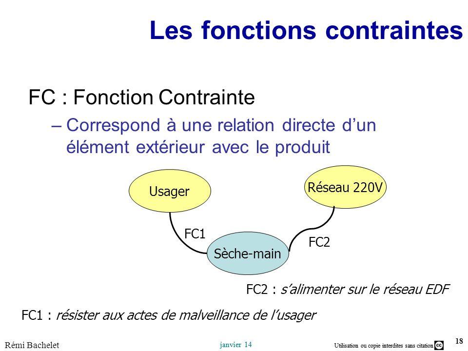 Les fonctions contraintes