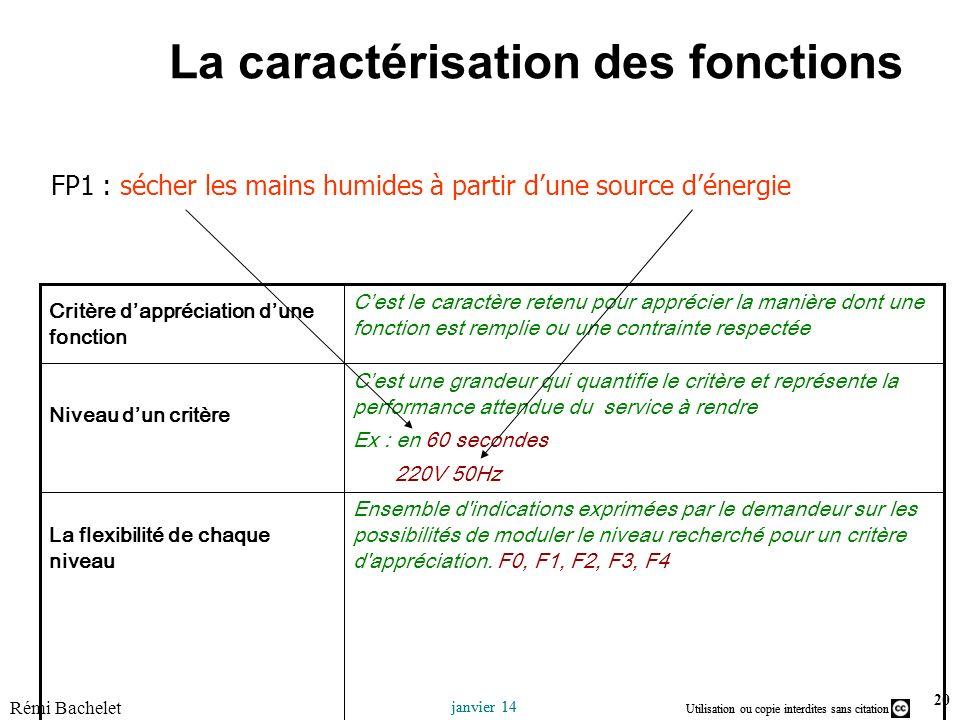 La caractérisation des fonctions