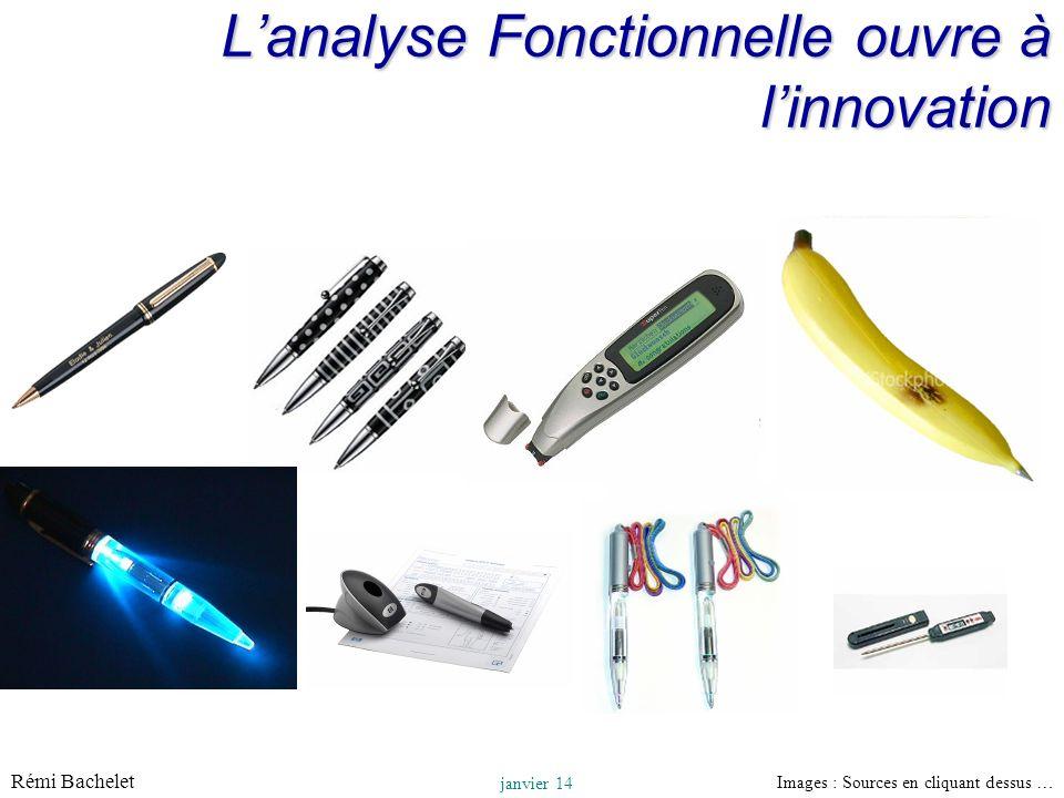 L'analyse Fonctionnelle ouvre à l'innovation