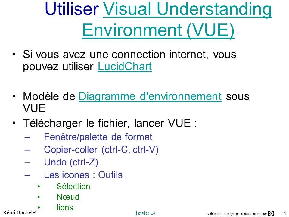 Utiliser Visual Understanding Environment (VUE)