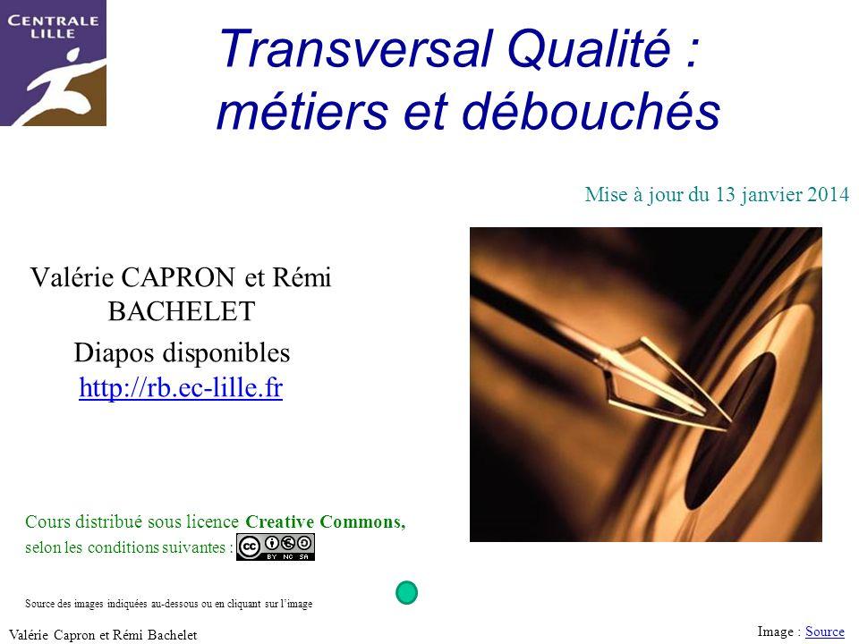 Transversal Qualité : métiers et débouchés