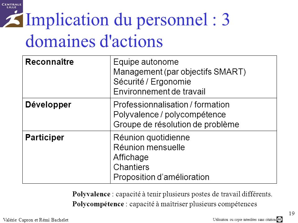 Implication du personnel : 3 domaines d actions