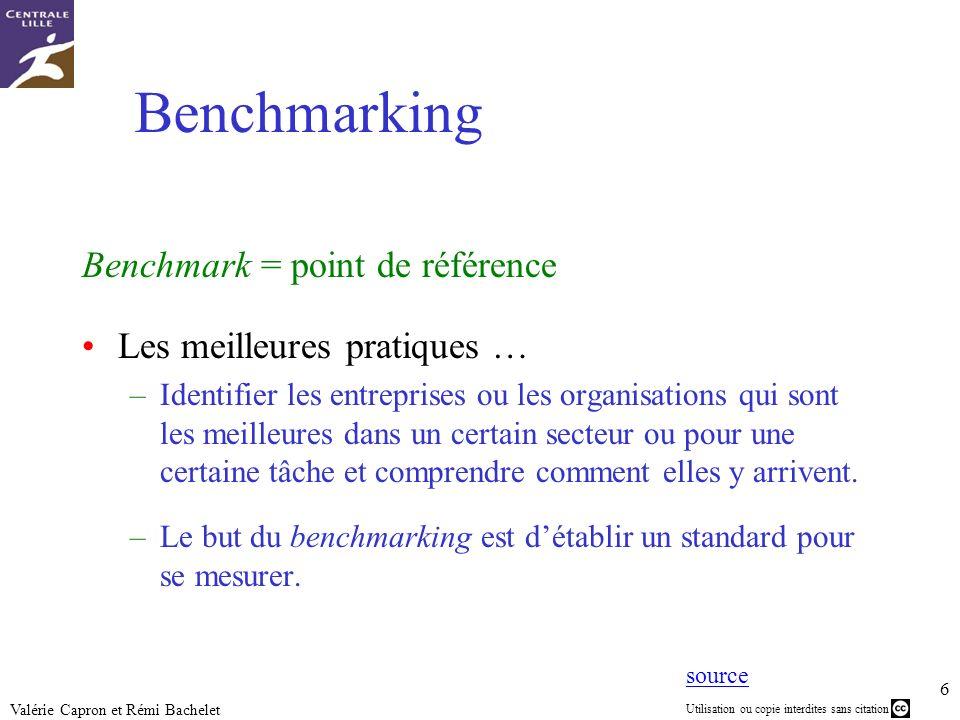 Benchmarking Benchmark = point de référence Les meilleures pratiques …