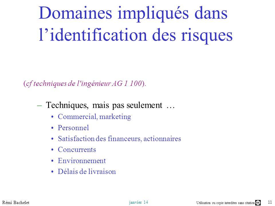 Domaines impliqués dans l'identification des risques