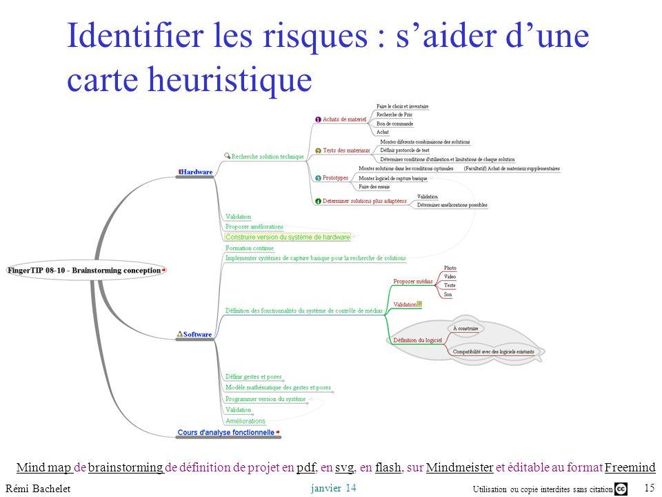 Identifier les risques : s'aider d'une carte heuristique