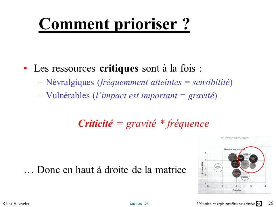 Criticité = gravité * fréquence