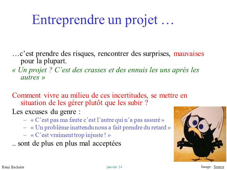 Entreprendre un projet …