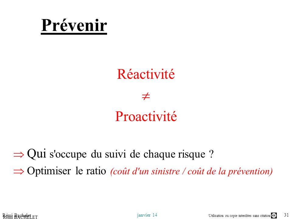 Prévenir Réactivité  Proactivité
