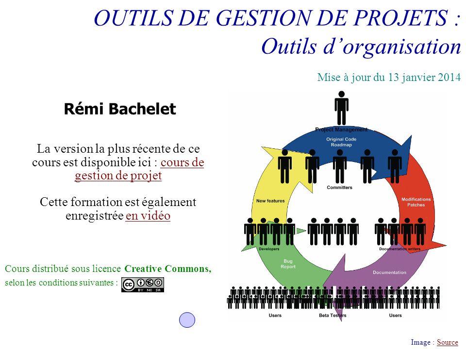 OUTILS DE GESTION DE PROJETS : Outils d'organisation