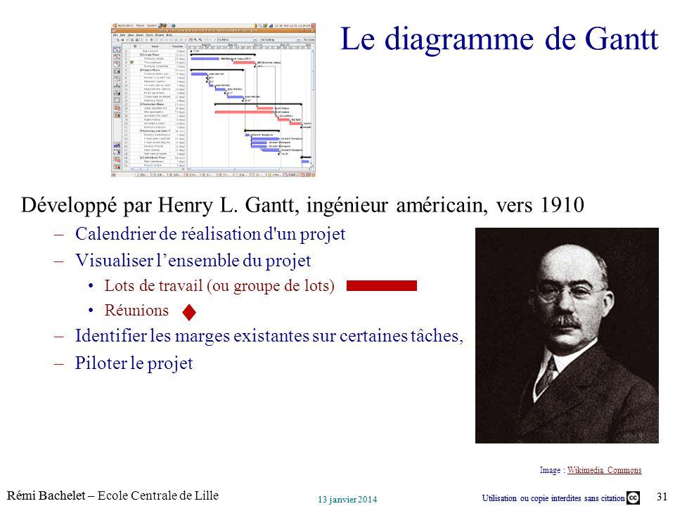 Le diagramme de Gantt Développé par Henry L. Gantt, ingénieur américain, vers 1910. Calendrier de réalisation d un projet.