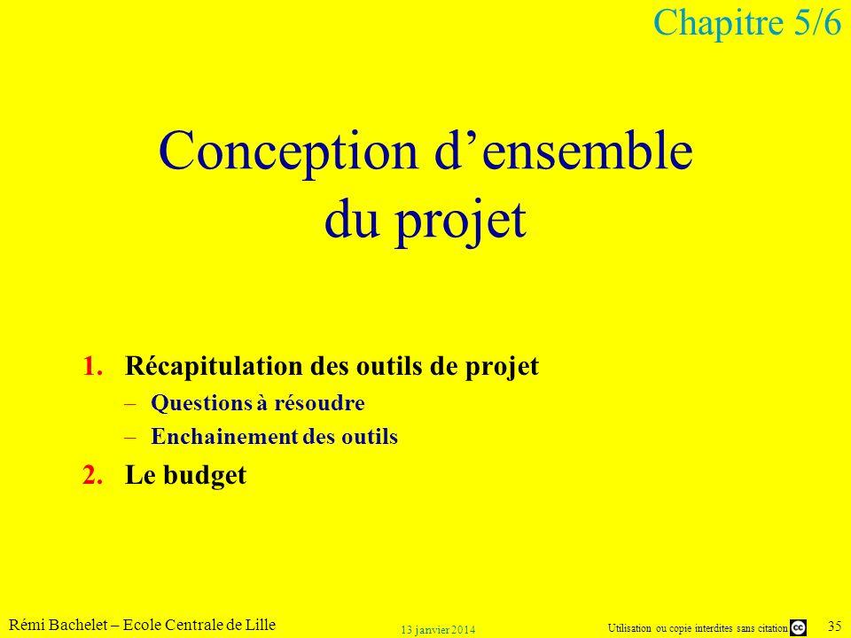 Conception d'ensemble du projet