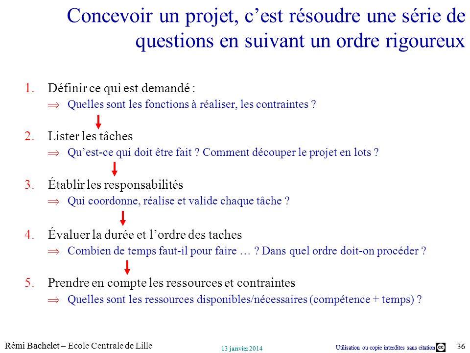 Concevoir un projet, c'est résoudre une série de questions en suivant un ordre rigoureux