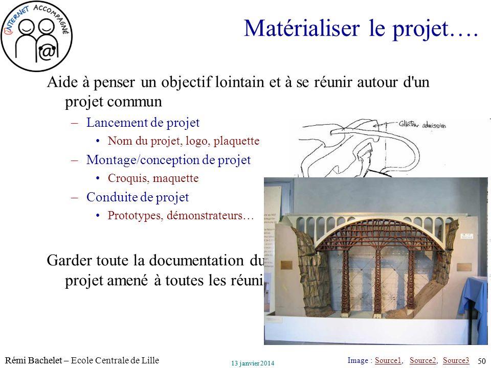 Matérialiser le projet….