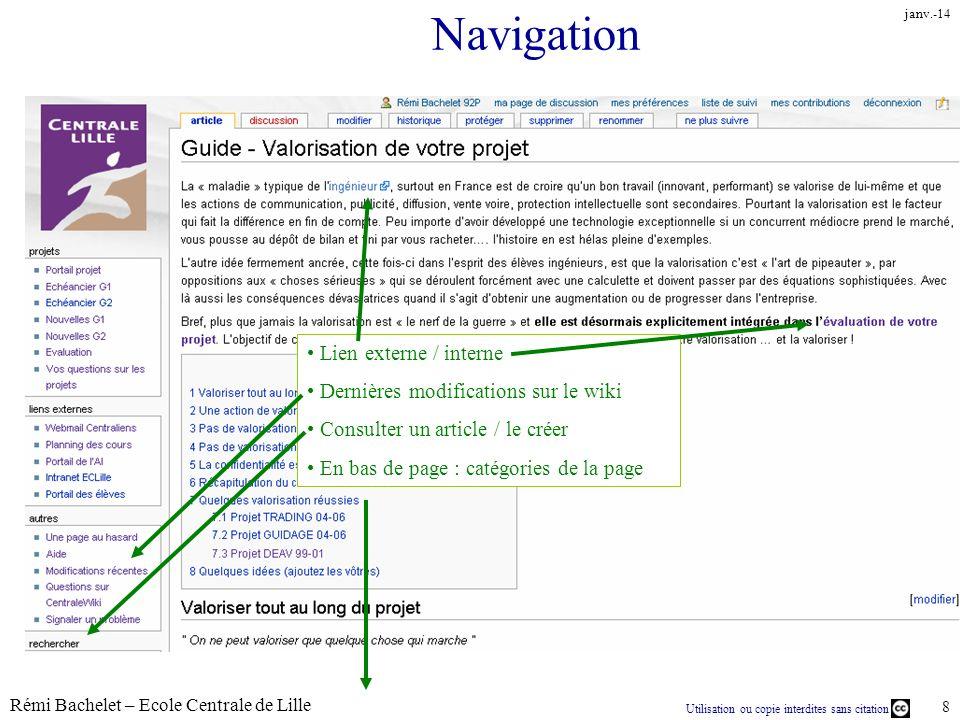 Navigation Lien externe / interne Dernières modifications sur le wiki