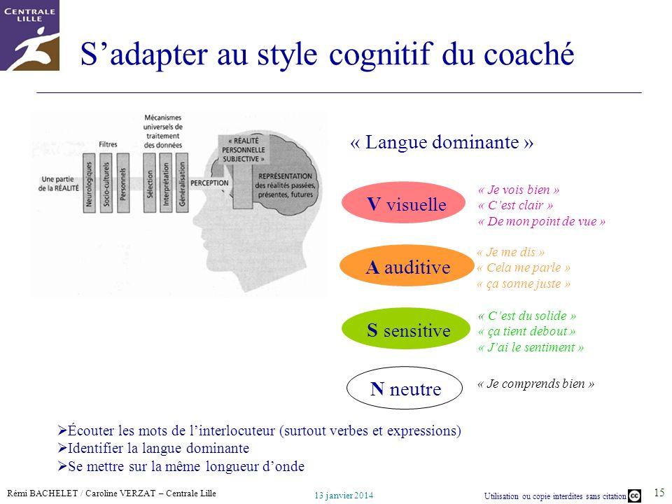 S'adapter au style cognitif du coaché