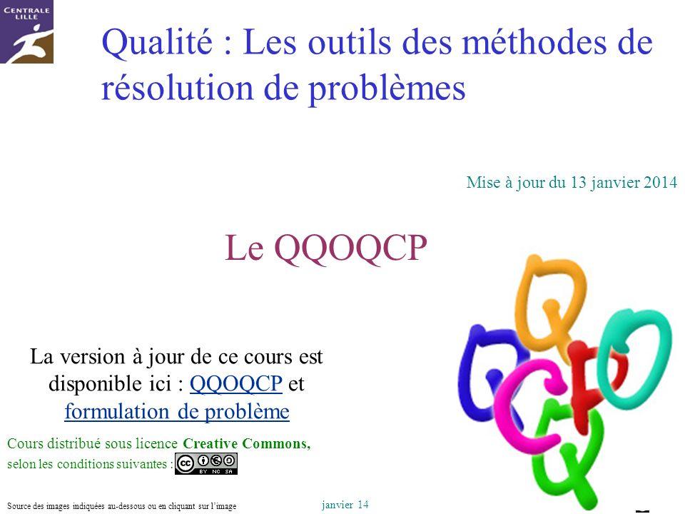 Qualité : Les outils des méthodes de résolution de problèmes