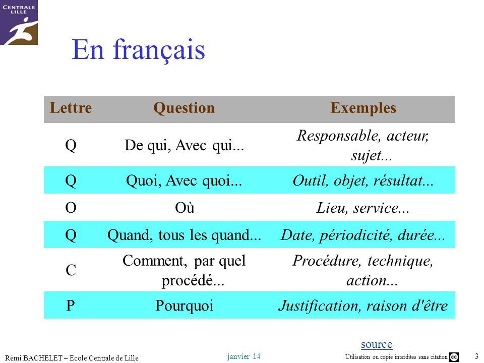 En français Exemples Question Lettre Responsable, acteur, sujet...