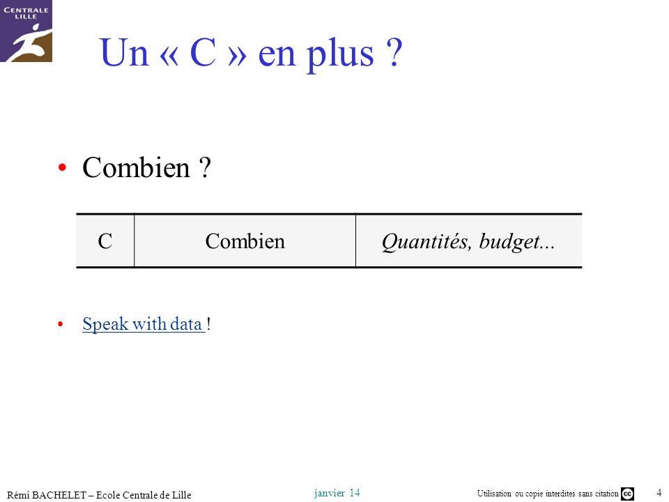 Un « C » en plus Combien C Combien Quantités, budget...