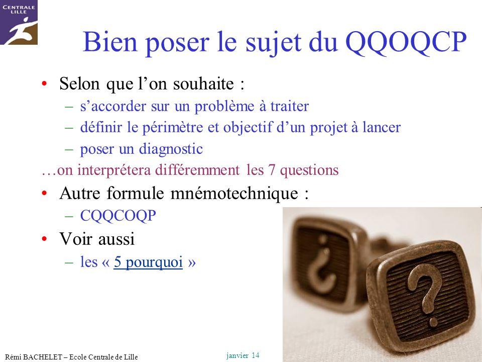 Bien poser le sujet du QQOQCP