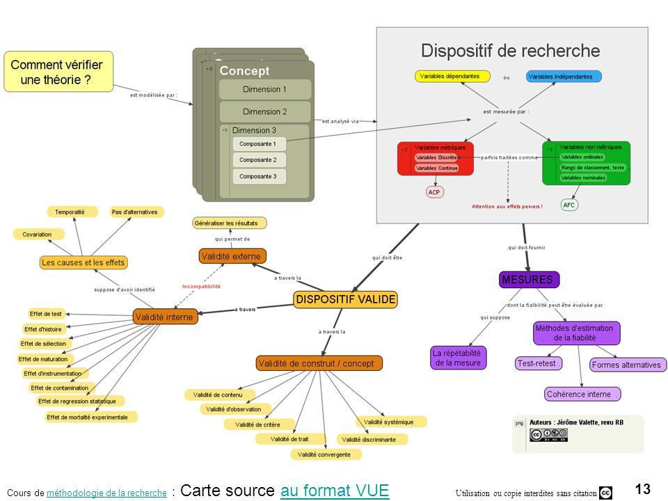 Cours de méthodologie de la recherche : Carte source au format VUE