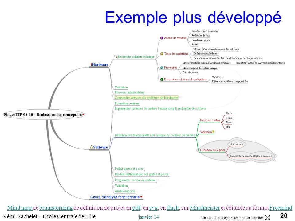 Exemple plus développé