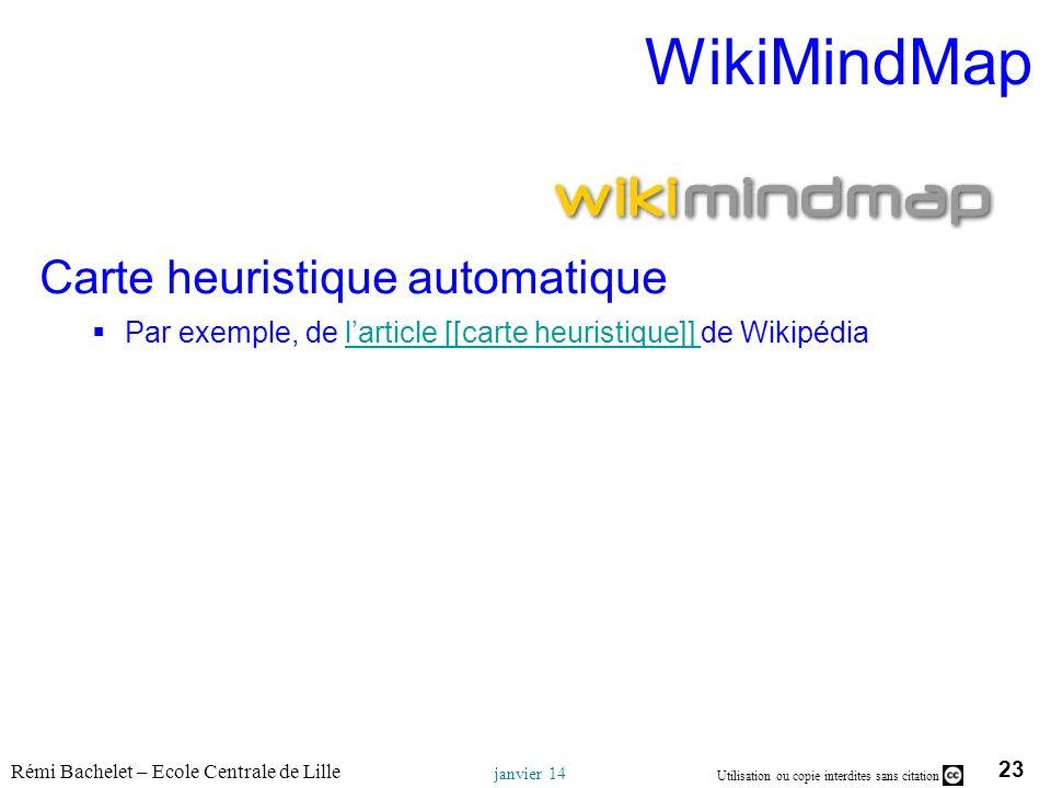 WikiMindMap Carte heuristique automatique