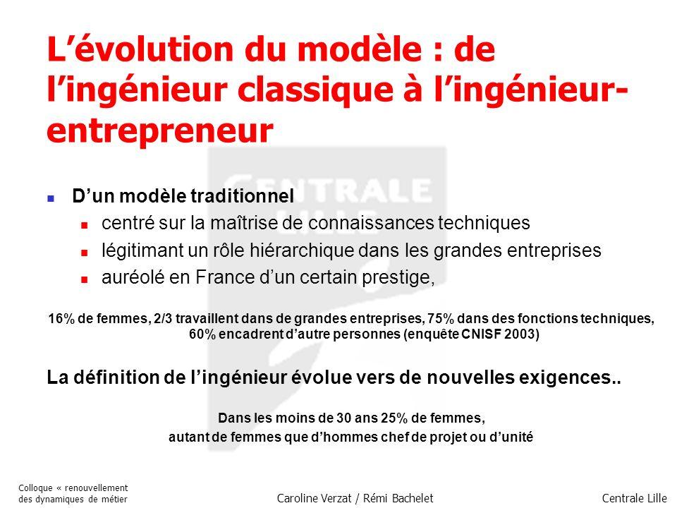 L'évolution du modèle : de l'ingénieur classique à l'ingénieur-entrepreneur