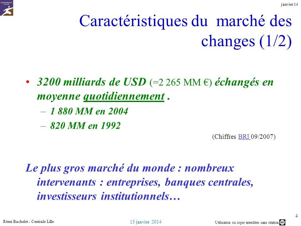 Caractéristiques du marché des changes (1/2)
