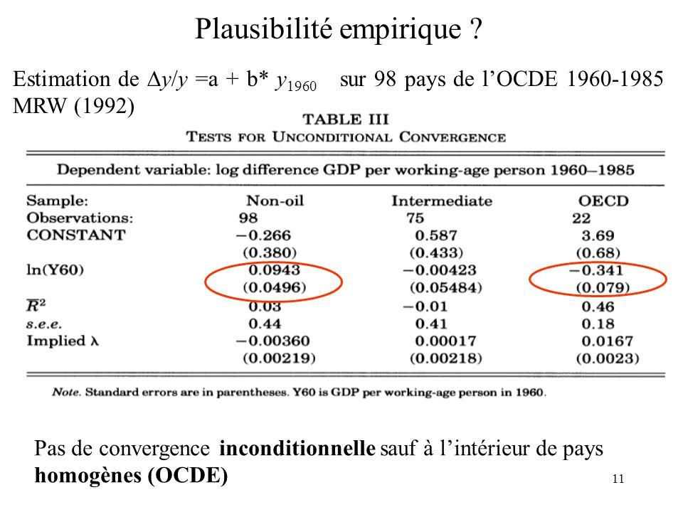 Plausibilité empirique