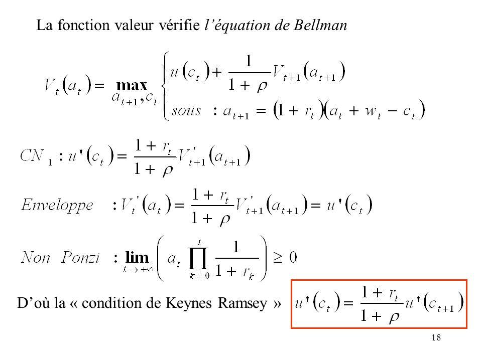 La fonction valeur vérifie l'équation de Bellman