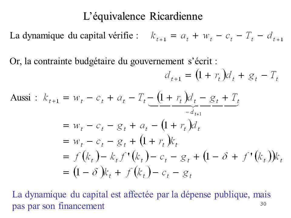 L'équivalence Ricardienne