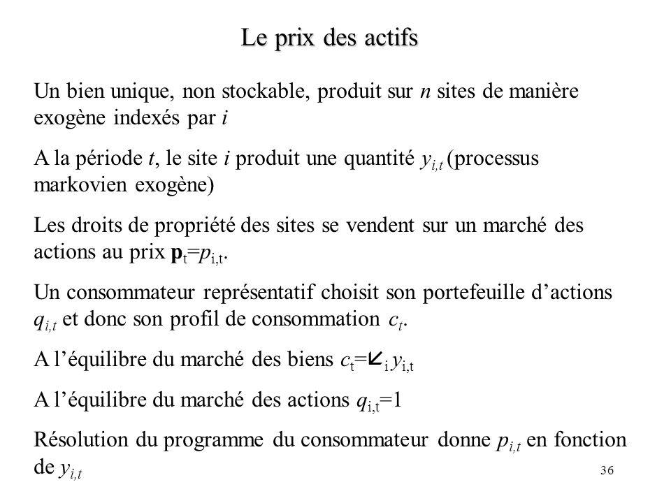 Le prix des actifs Un bien unique, non stockable, produit sur n sites de manière exogène indexés par i.