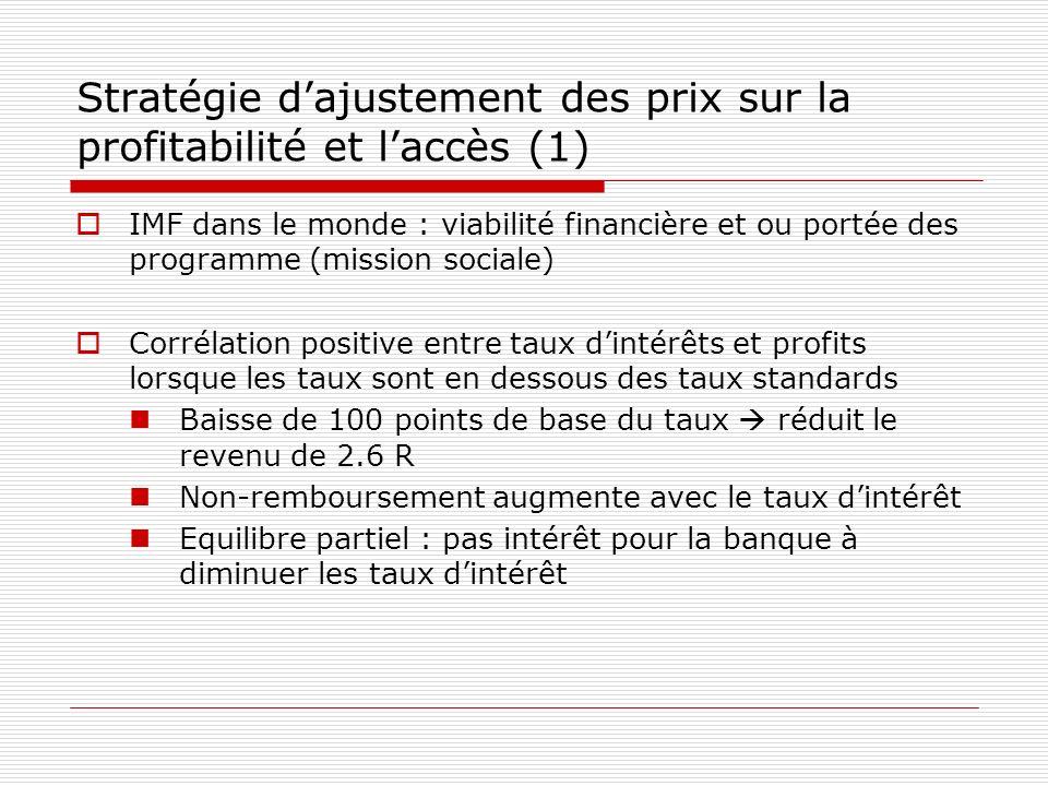 Stratégie d'ajustement des prix sur la profitabilité et l'accès (1)