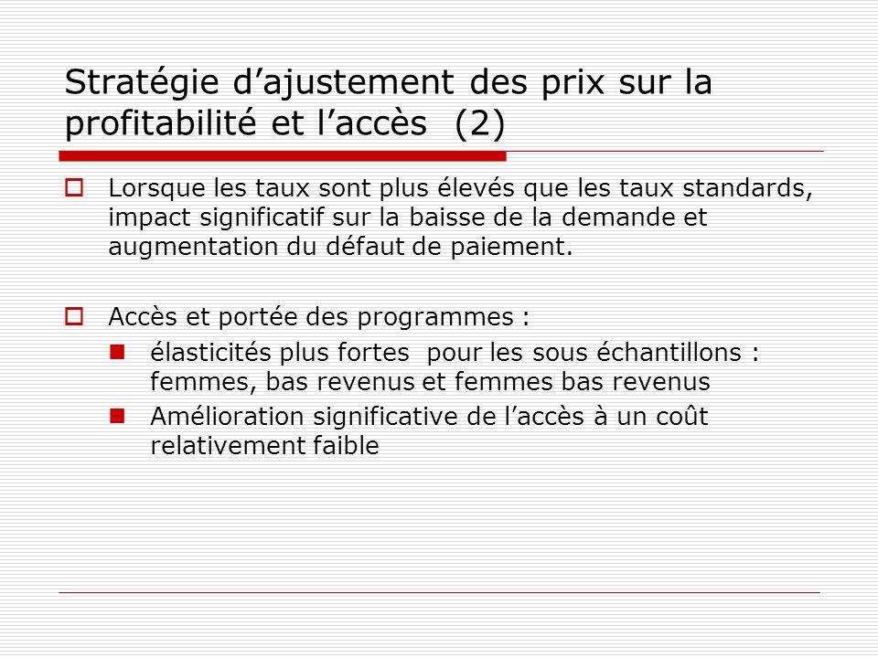 Stratégie d'ajustement des prix sur la profitabilité et l'accès (2)