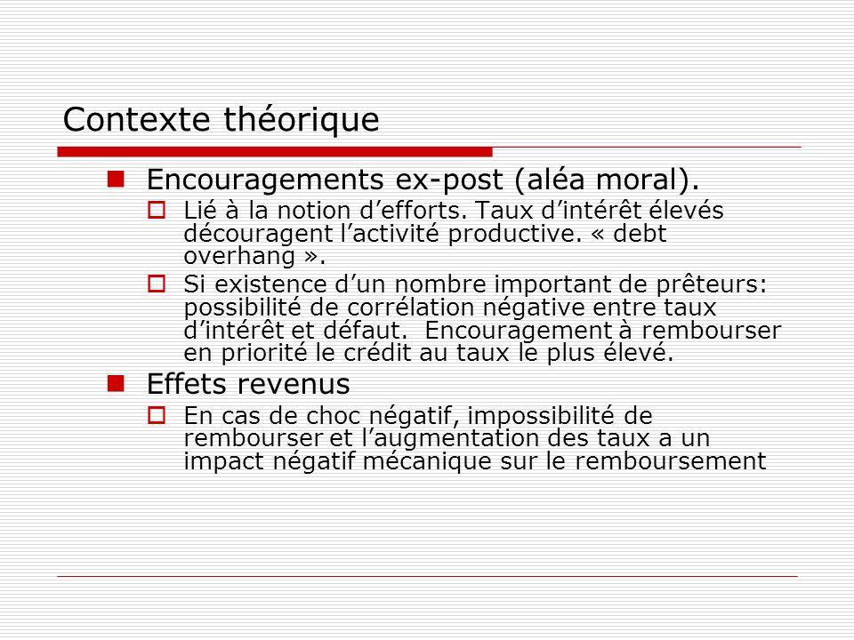 Contexte théorique Encouragements ex-post (aléa moral). Effets revenus