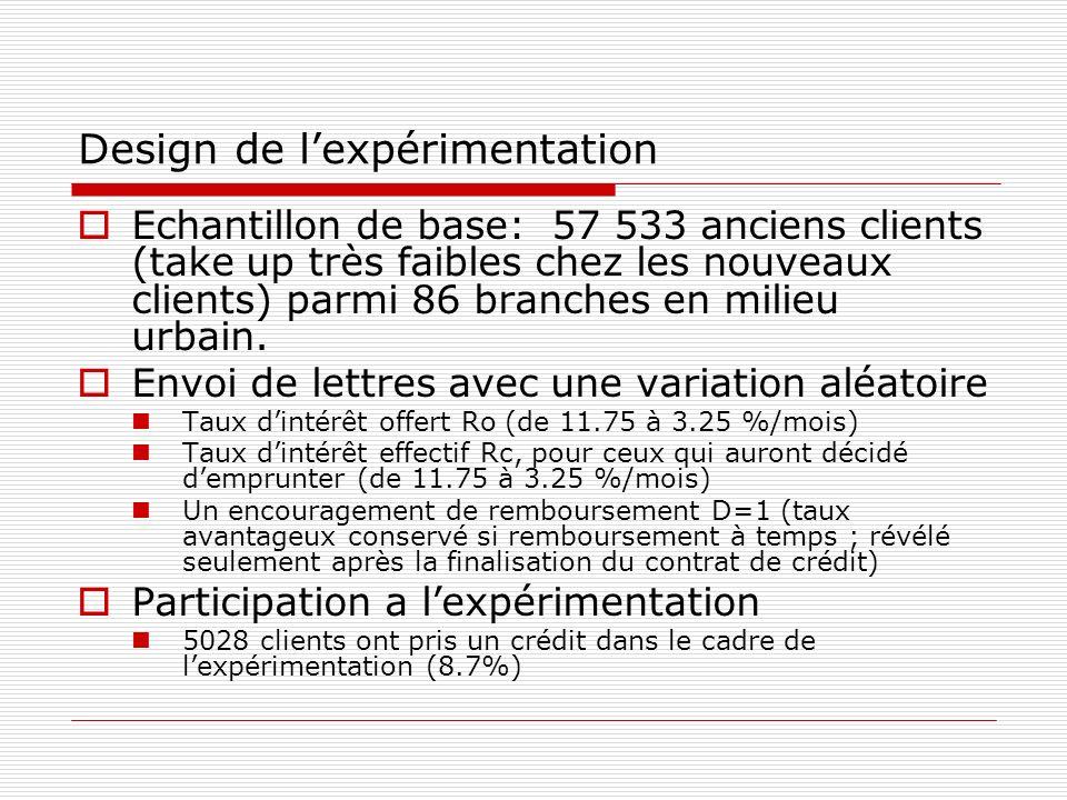 Design de l'expérimentation
