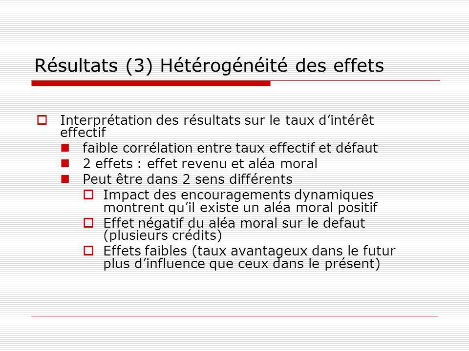 Résultats (3) Hétérogénéité des effets