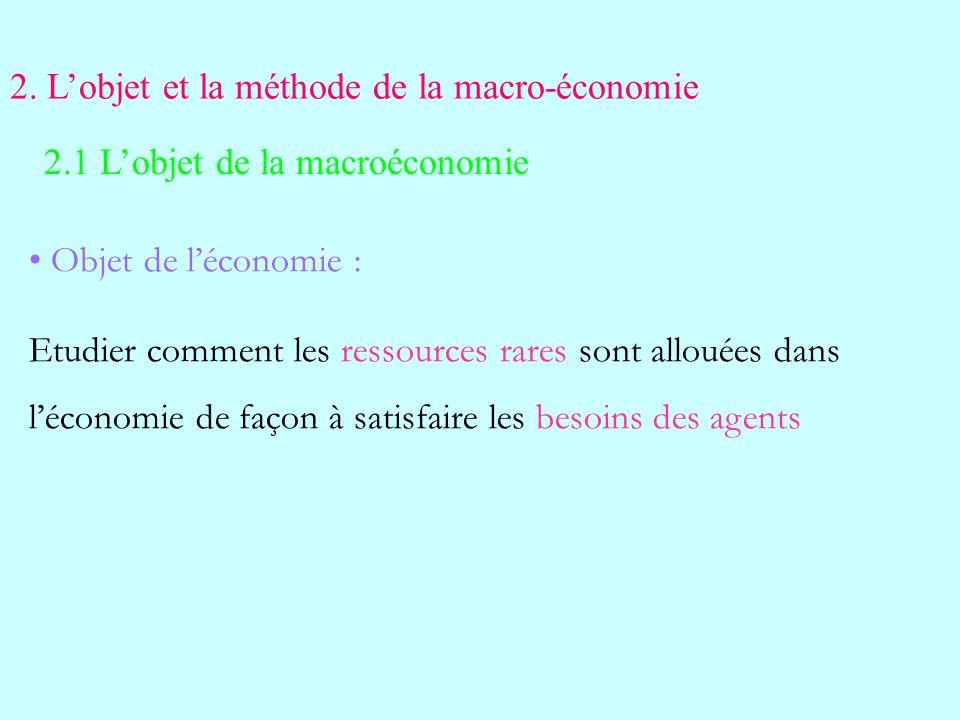 2. L'objet et la méthode de la macro-économie