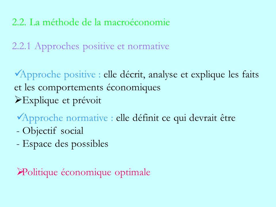 2.2. La méthode de la macroéconomie