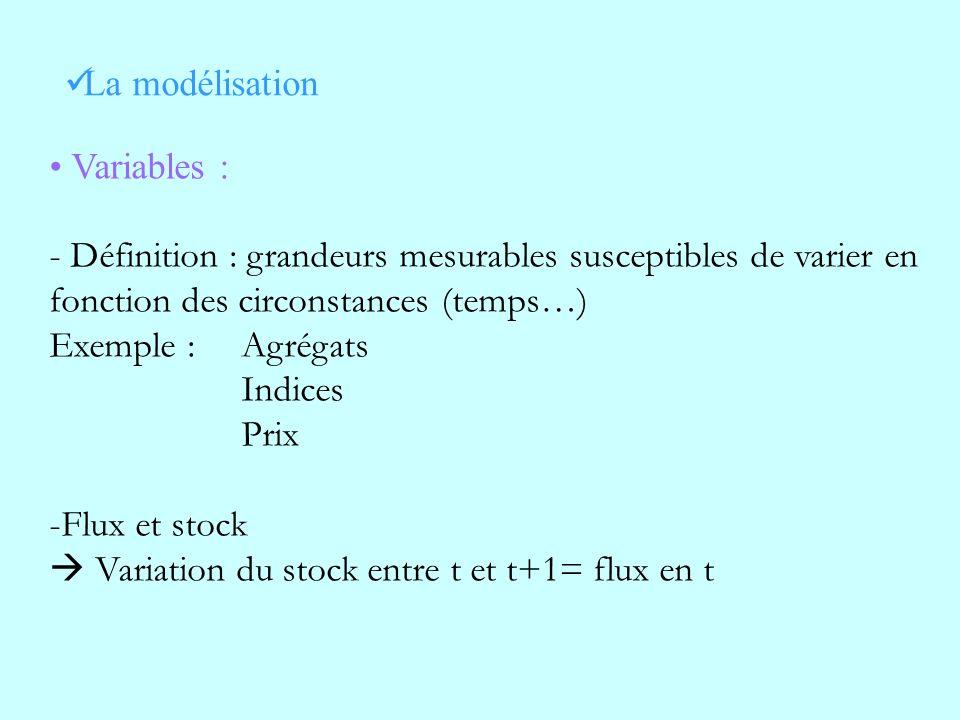 La modélisation Variables : - Définition : grandeurs mesurables susceptibles de varier en. fonction des circonstances (temps…)