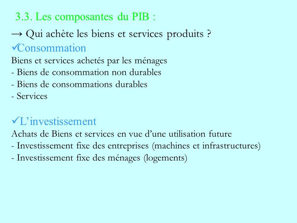 3.3. Les composantes du PIB :