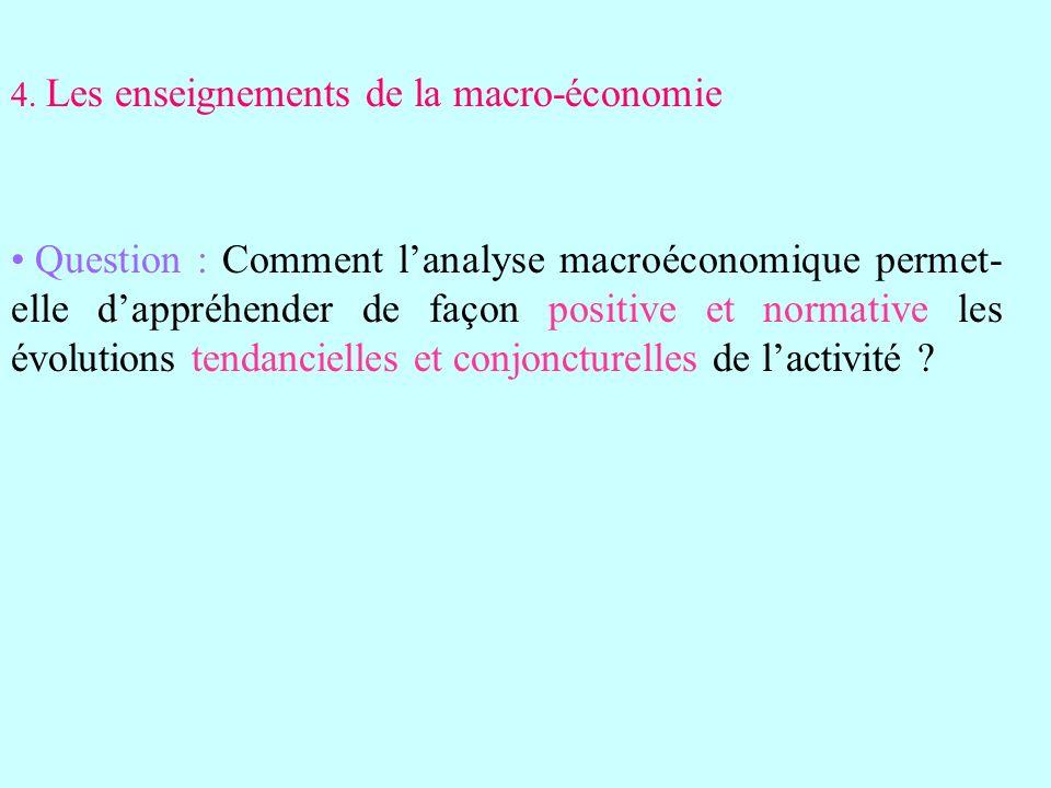 4. Les enseignements de la macro-économie