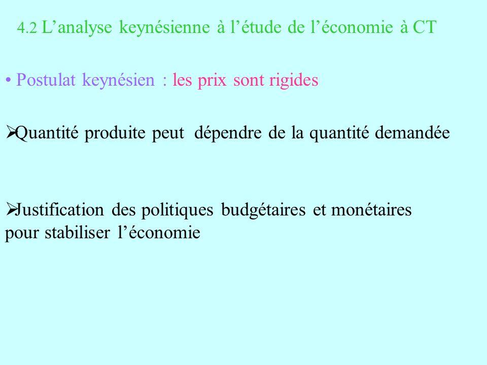 Postulat keynésien : les prix sont rigides