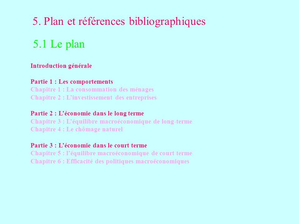 5. Plan et références bibliographiques