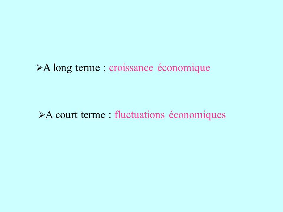 A long terme : croissance économique