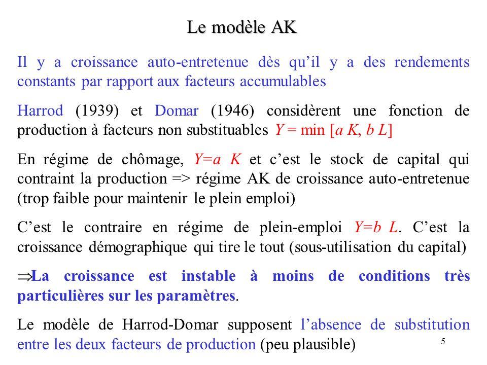 Le modèle AK Il y a croissance auto-entretenue dès qu'il y a des rendements constants par rapport aux facteurs accumulables.